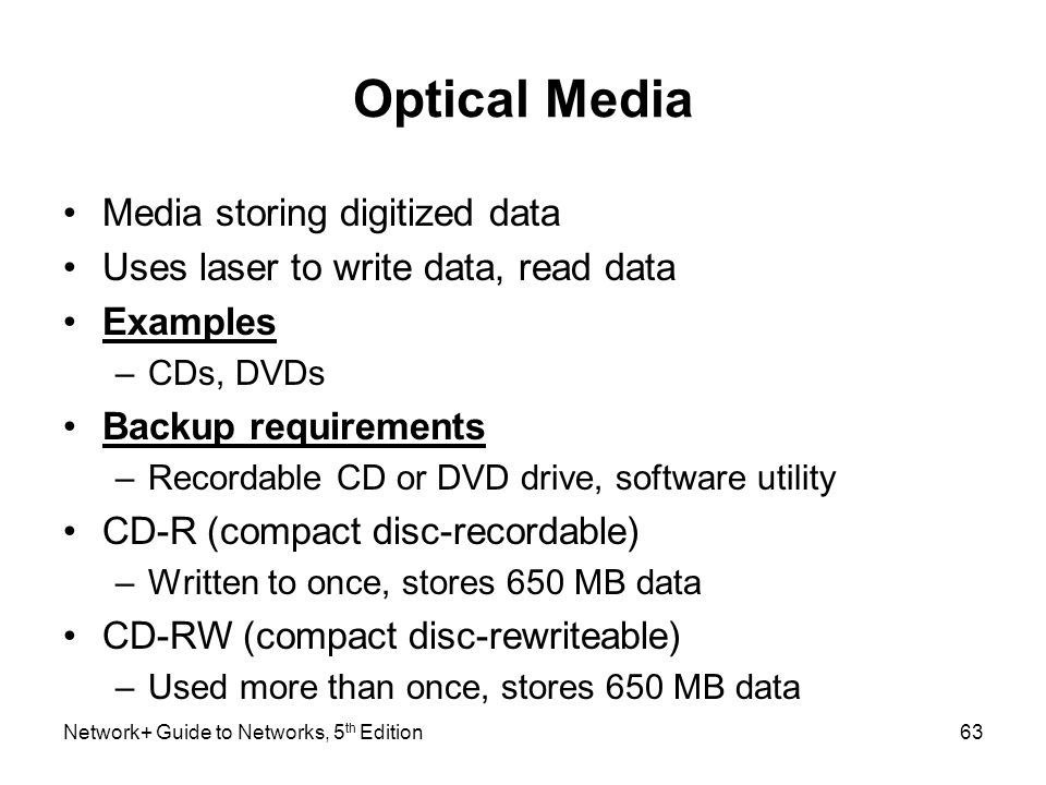Optical Media Media storing digitized data