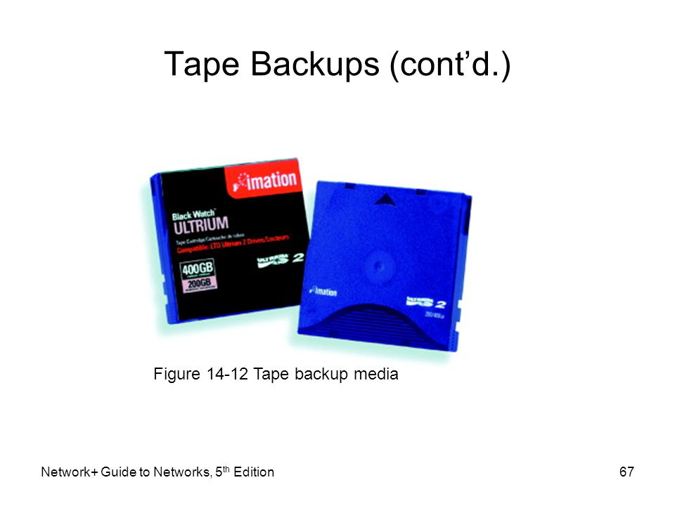 Tape Backups (cont'd.) Figure 14-12 Tape backup media
