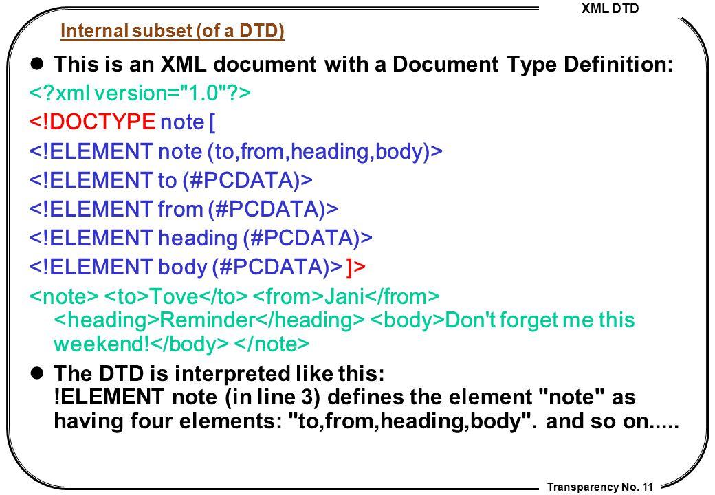 Internal subset (of a DTD)