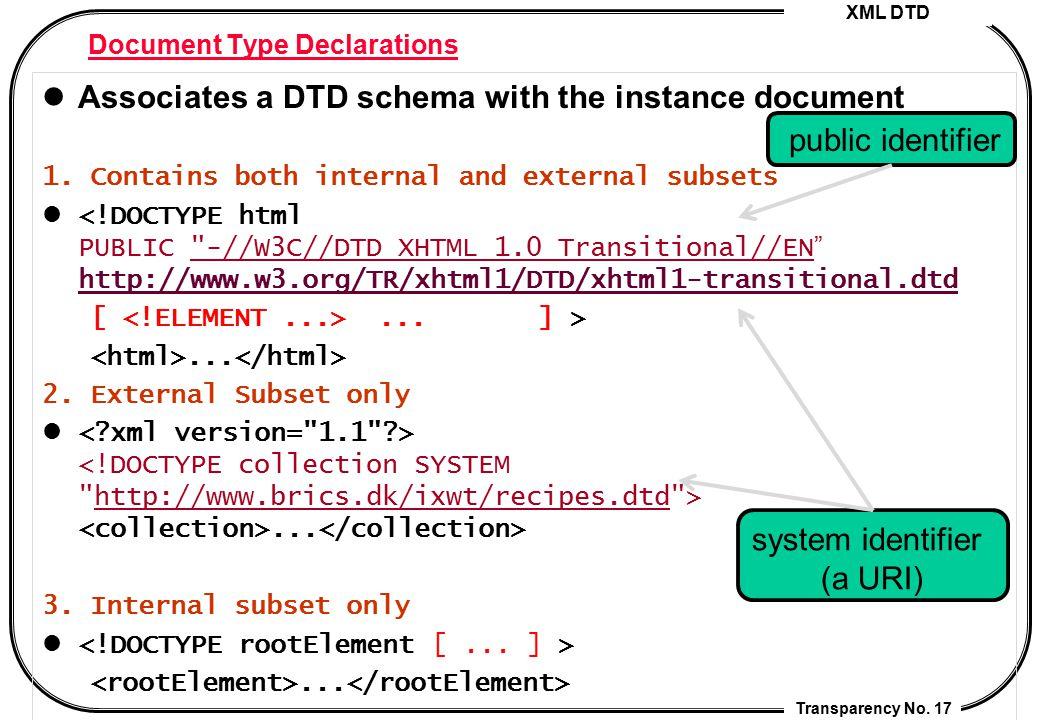 Document Type Declarations
