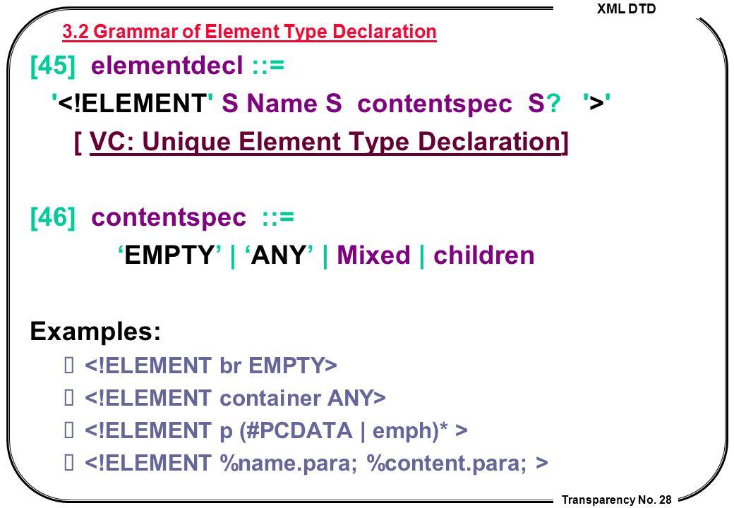 3.2 Grammar of Element Type Declaration