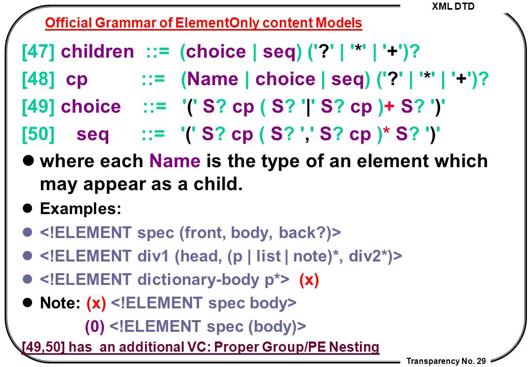 Official Grammar of ElementOnly content Models