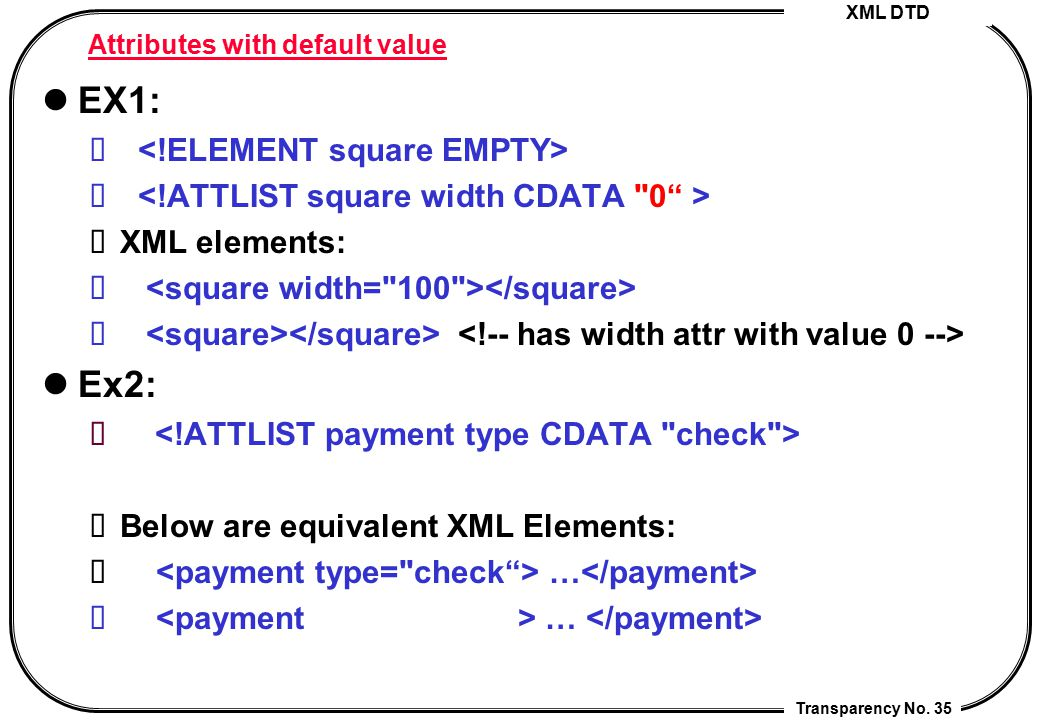 Attributes with default value