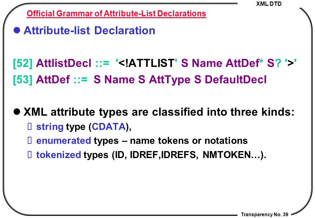 Official Grammar of Attribute-List Declarations