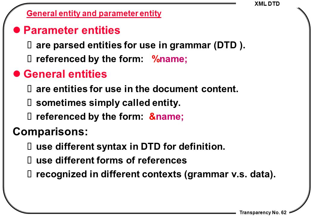 General entity and parameter entity