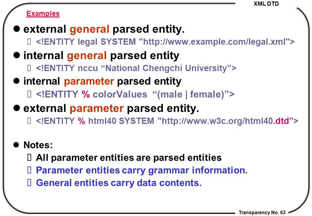 external general parsed entity. internal general parsed entity
