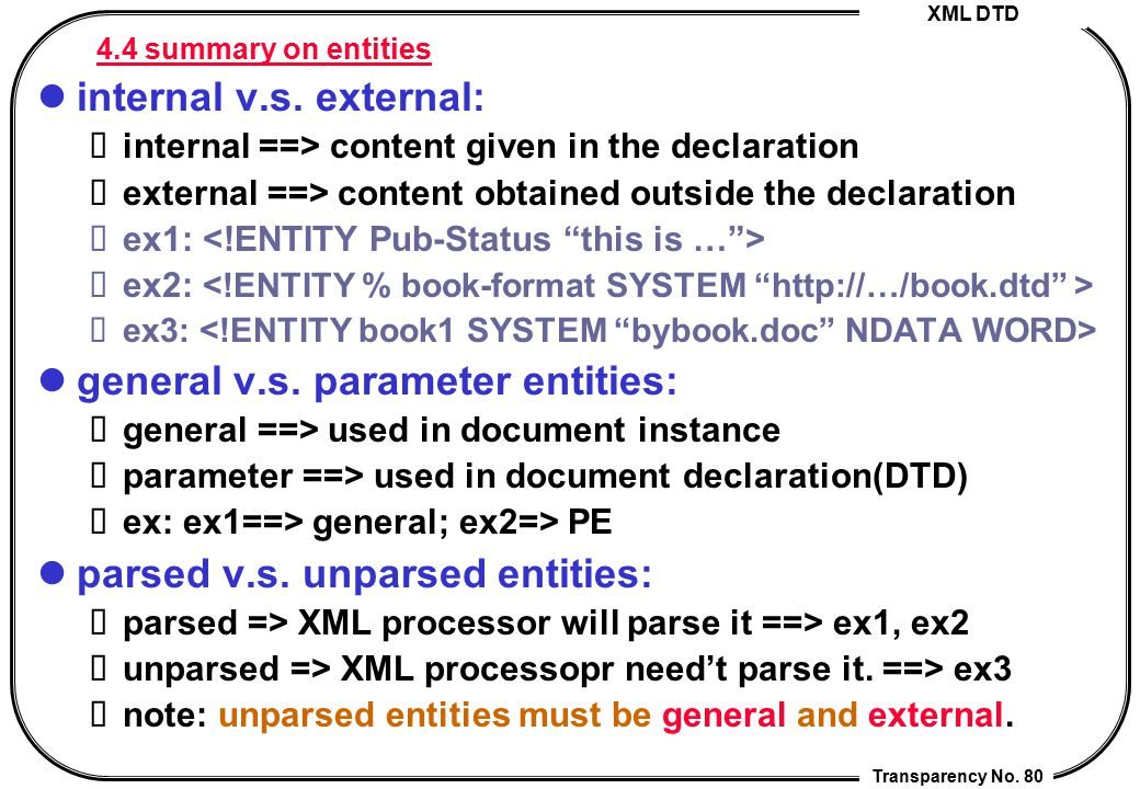general v.s. parameter entities: