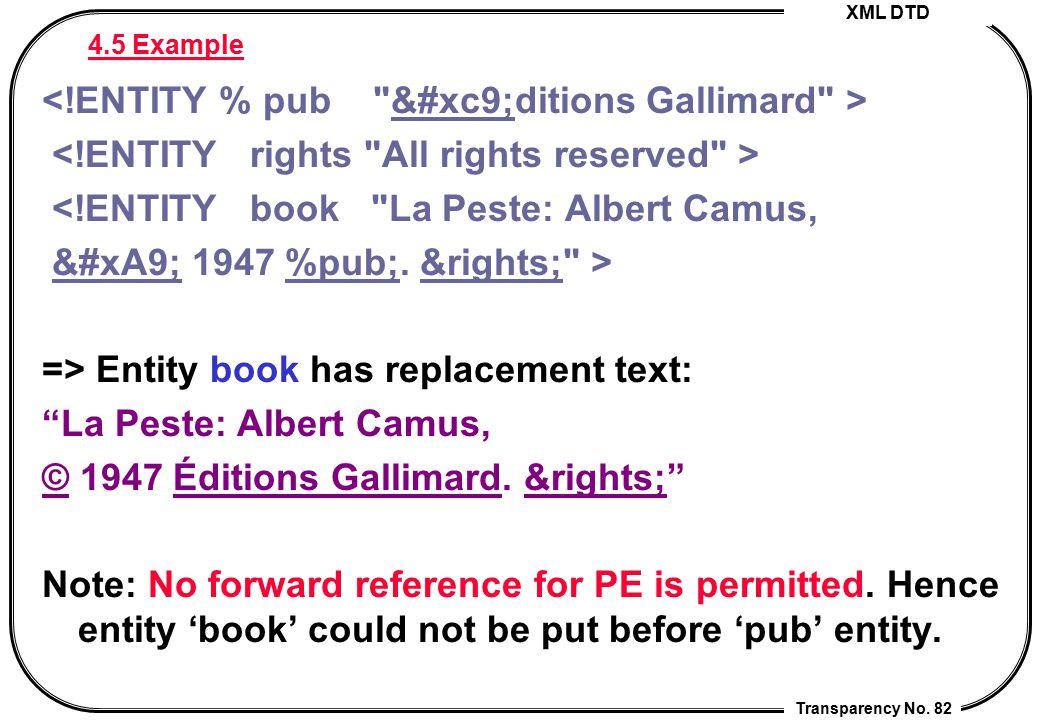 <!ENTITY % pub Éditions Gallimard >