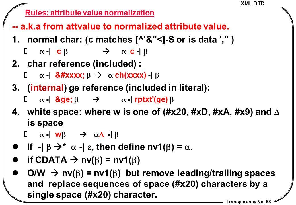 Rules: attribute value normalization