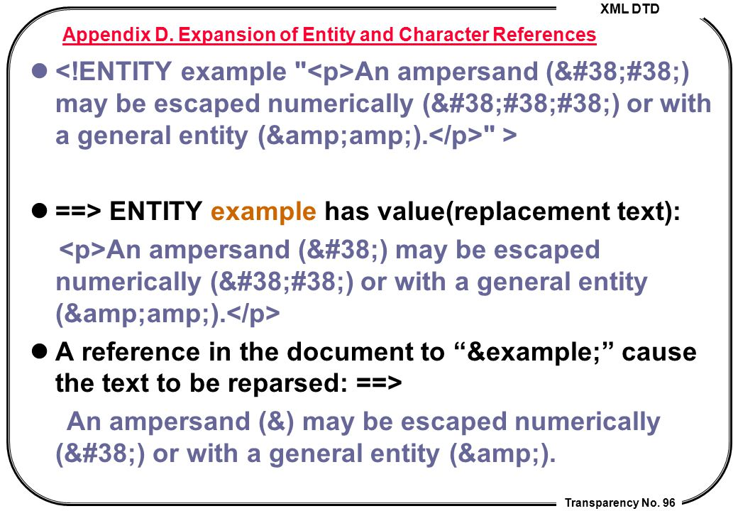 Appendix D. Expansion of Entity and Character References