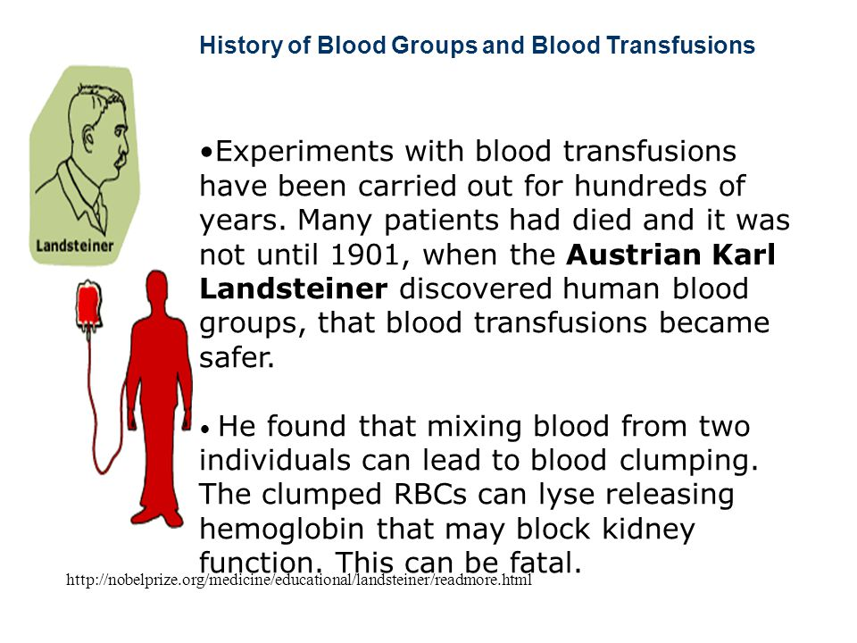 History of Blood Groups and Blood Transfusions