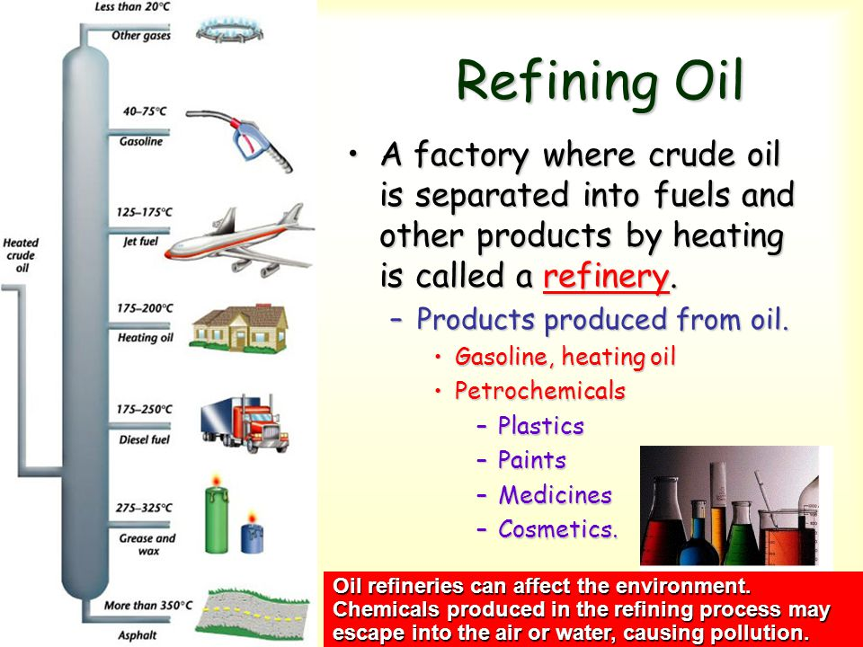 Refining Oil A factory where crude oil is separated into fuels and other products by heating is called a refinery.