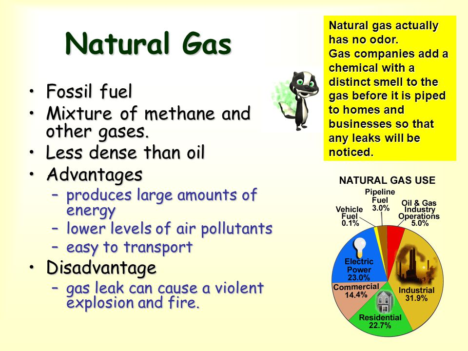 Natural Gas Fossil fuel Mixture of methane and other gases.