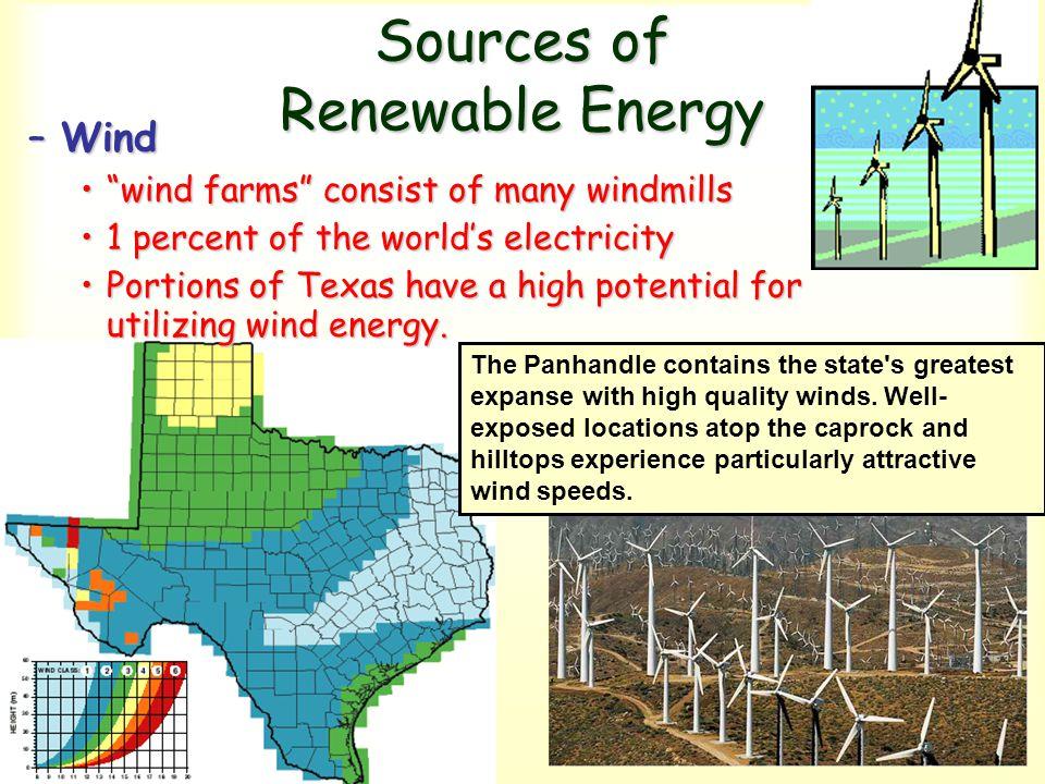 Sources of Renewable Energy