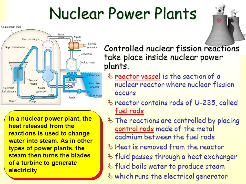 Nuclear Power Plants Controlled nuclear fission reactions take place inside nuclear power plants.