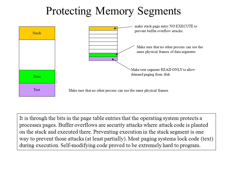Protecting Memory Segments
