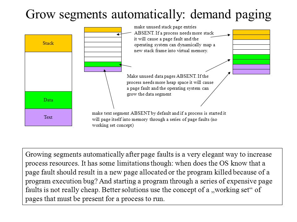 Grow segments automatically: demand paging