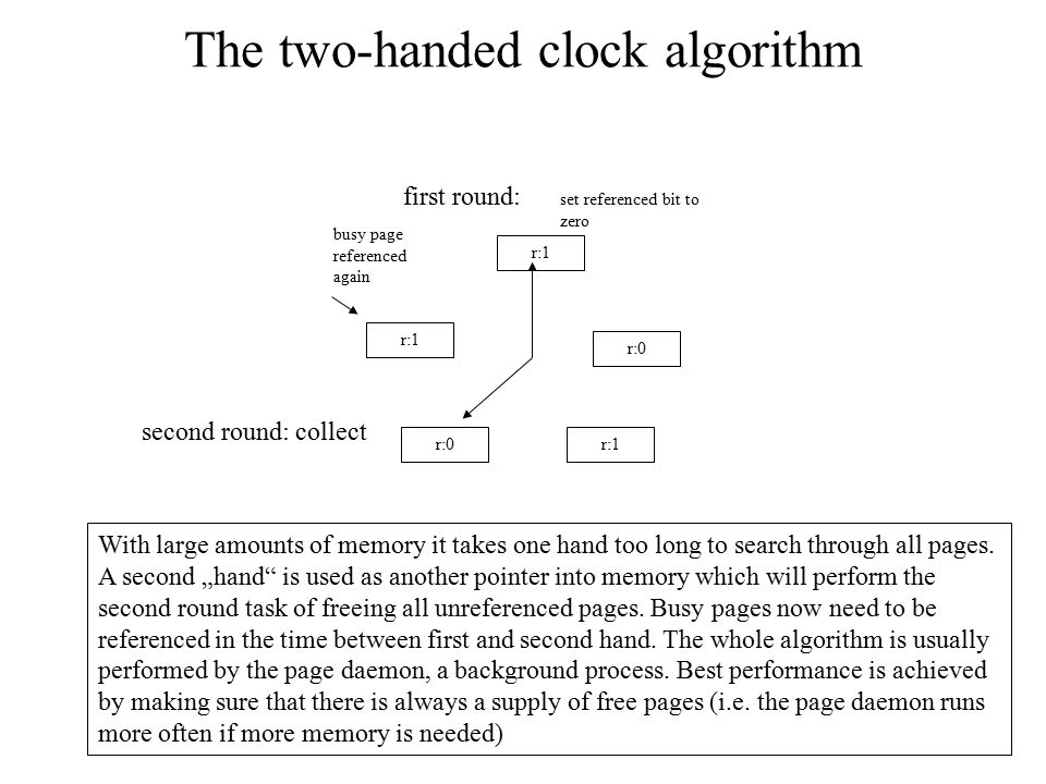The two-handed clock algorithm