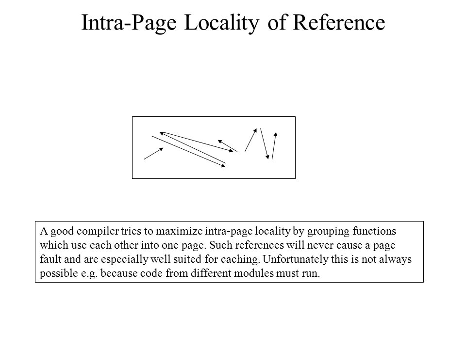 Intra-Page Locality of Reference