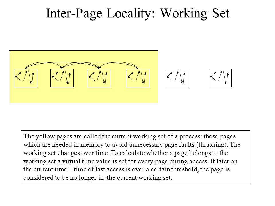 Inter-Page Locality: Working Set