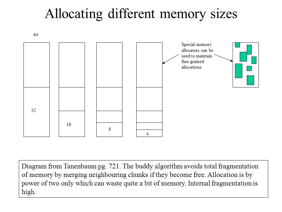 Allocating different memory sizes