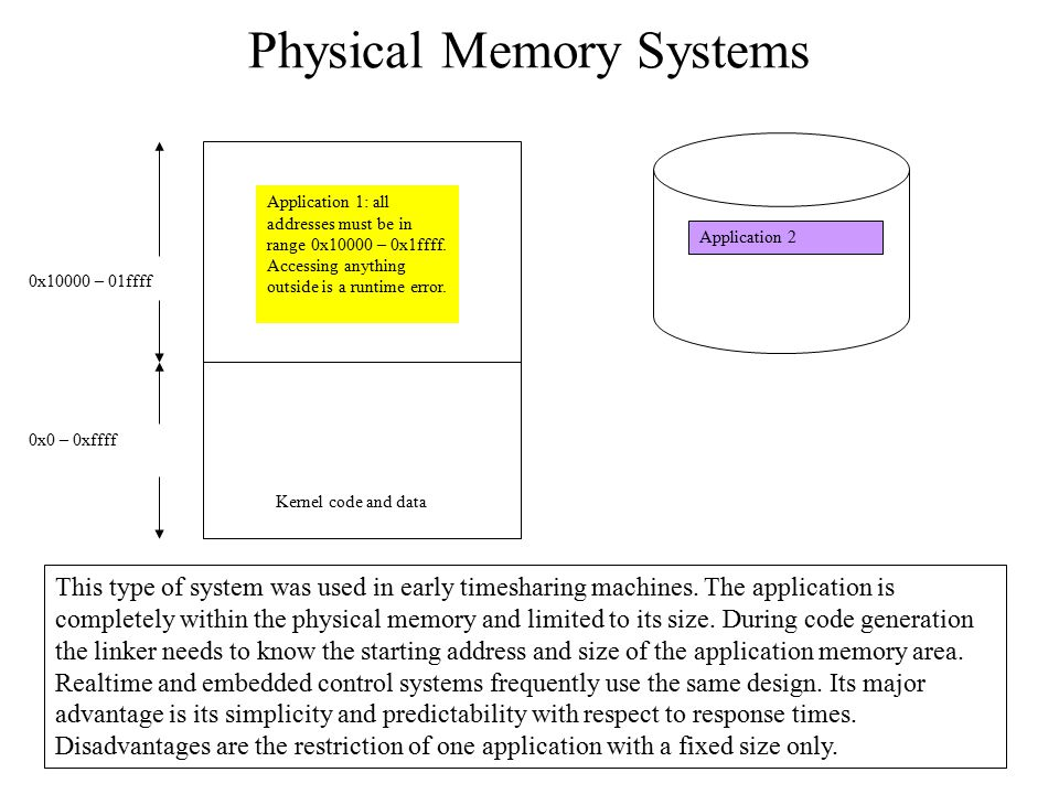 Physical Memory Systems