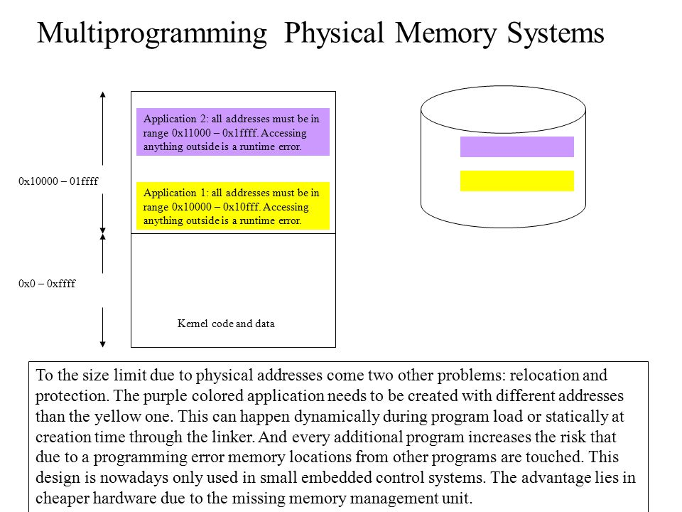 Multiprogramming Physical Memory Systems