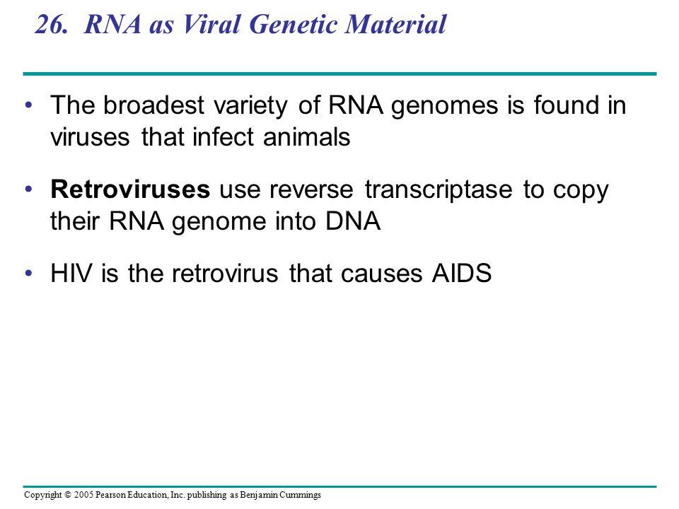 26. RNA as Viral Genetic Material