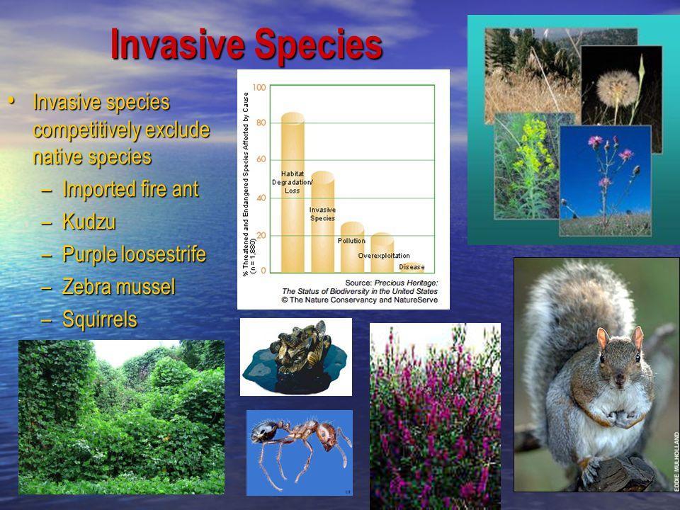 Invasive Species Invasive species competitively exclude native species