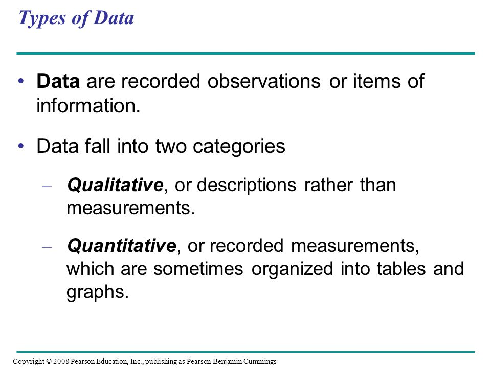 Data are recorded observations or items of information.