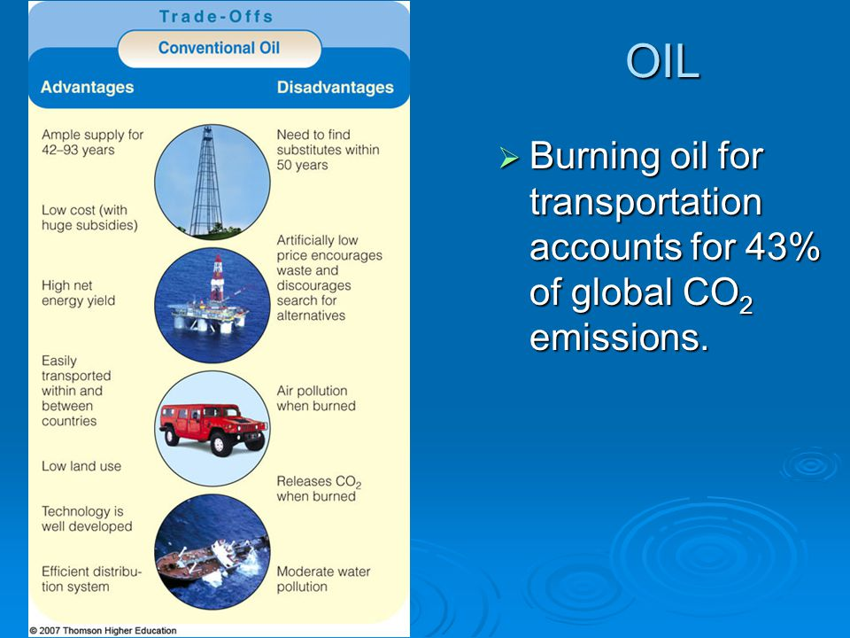 OIL Burning oil for transportation accounts for 43% of global CO2 emissions.