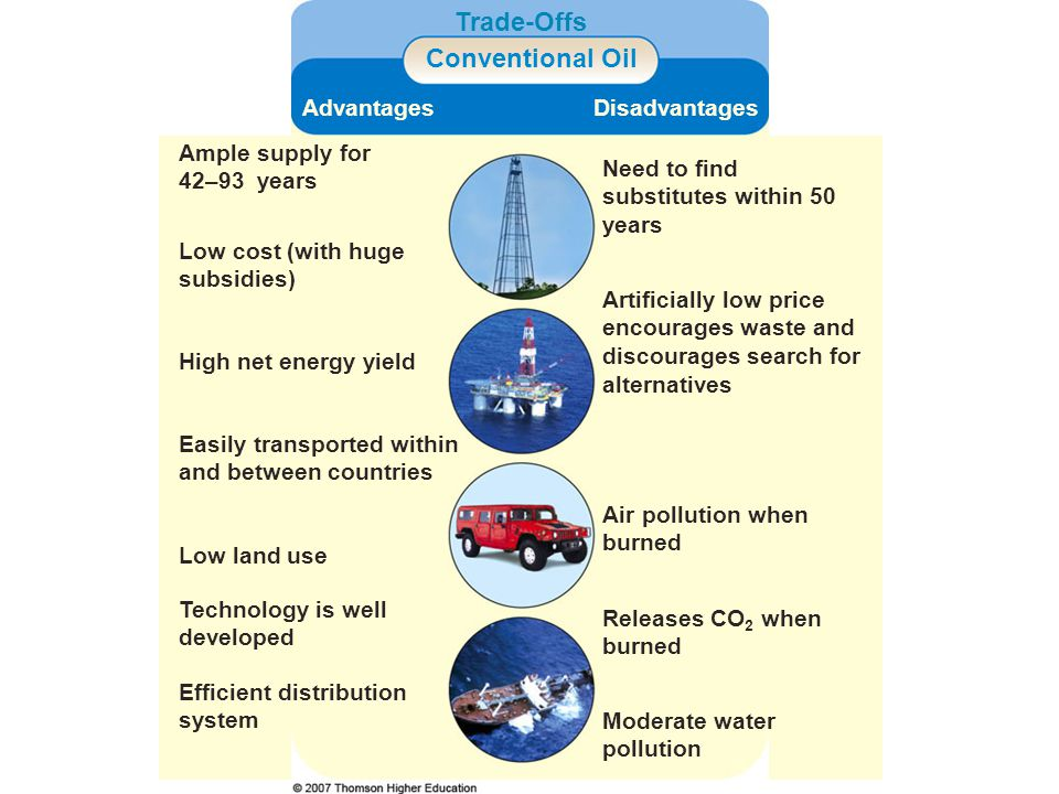Trade-Offs Conventional Oil Advantages Disadvantages