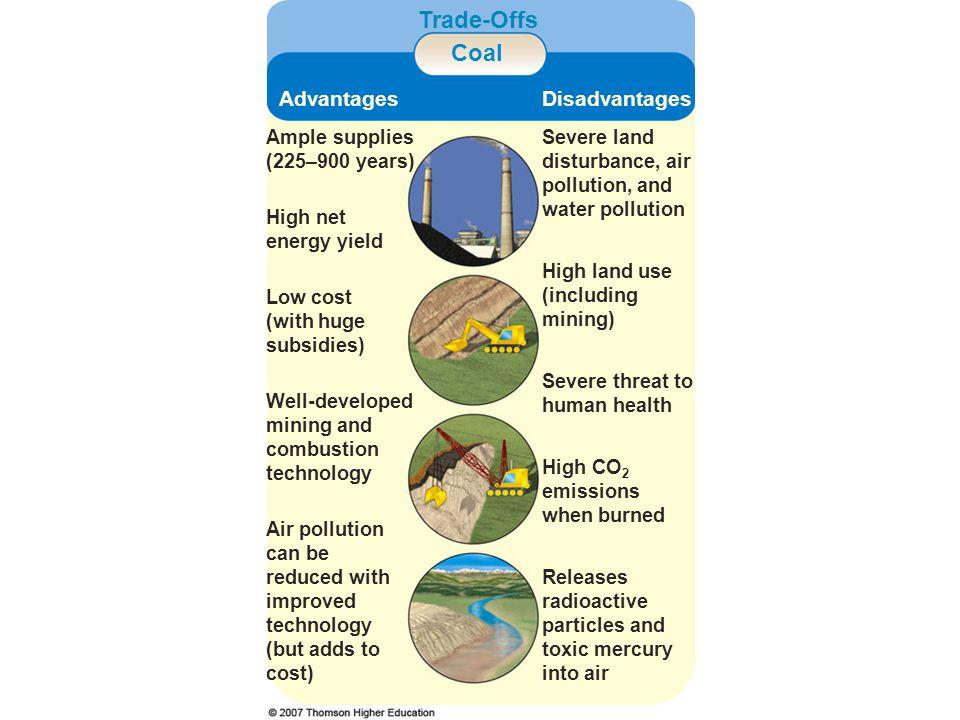 Trade-Offs Coal Advantages Disadvantages