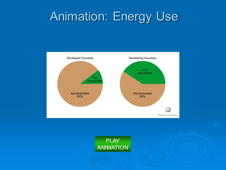 Animation: Energy Use PLAY ANIMATION