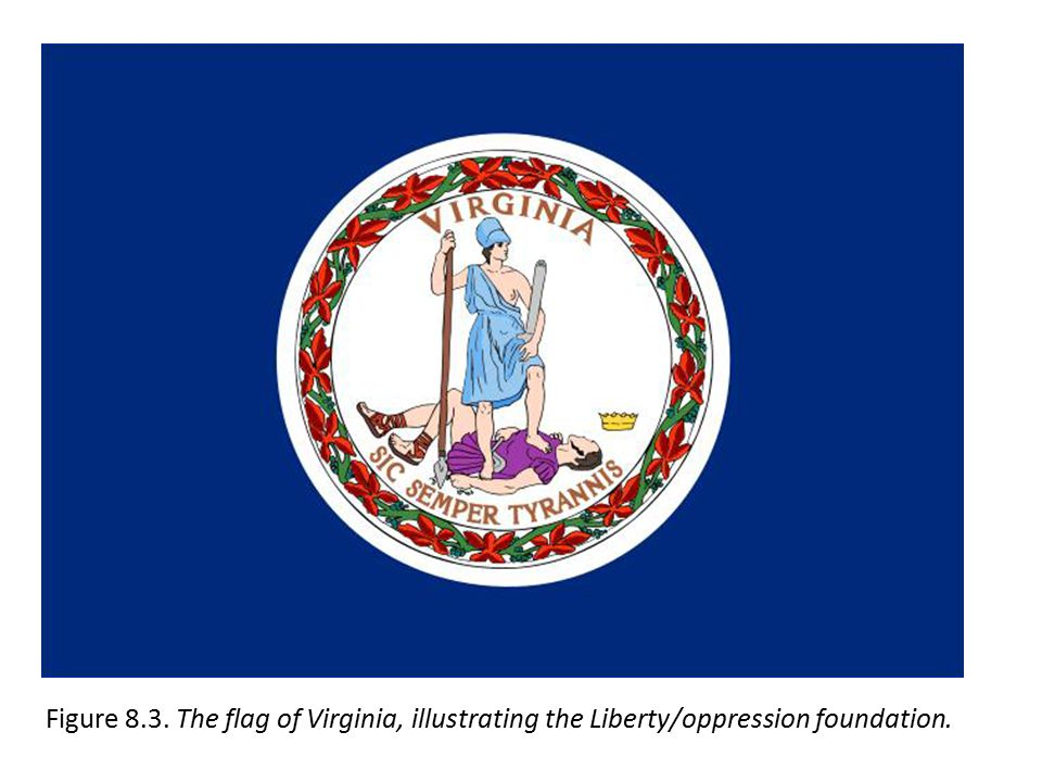 Figure 8.3. The flag of Virginia, illustrating the Liberty/oppression foundation.