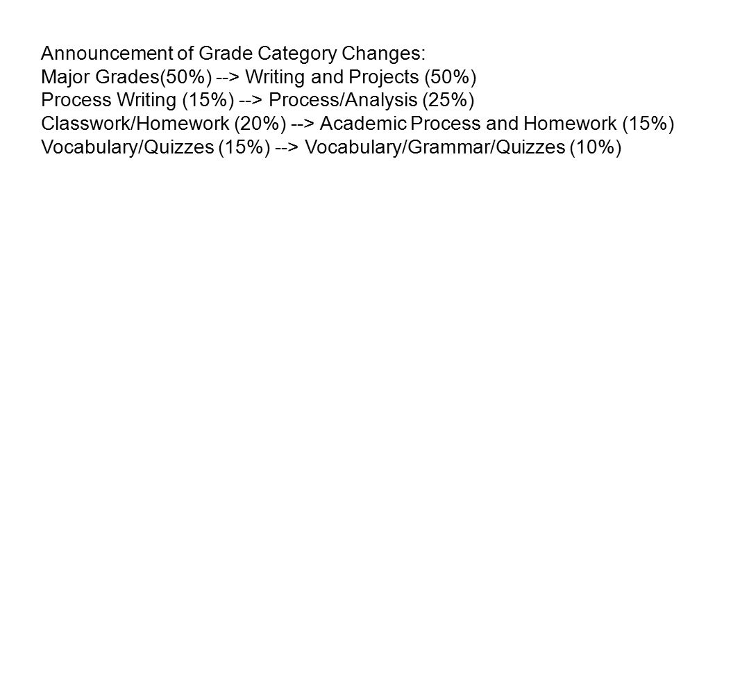 Announcement of Grade Category Changes: