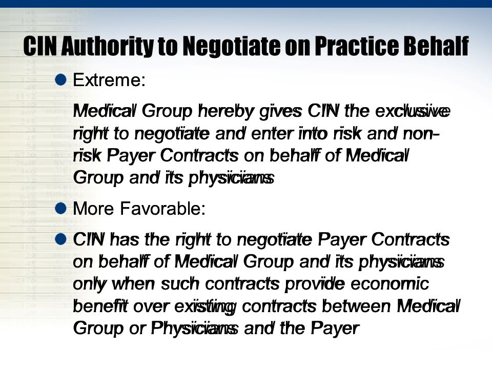 CIN Authority to Negotiate on Practice Behalf