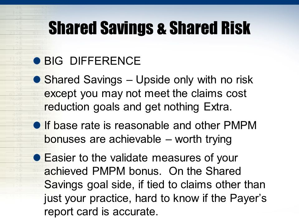 Shared Savings & Shared Risk