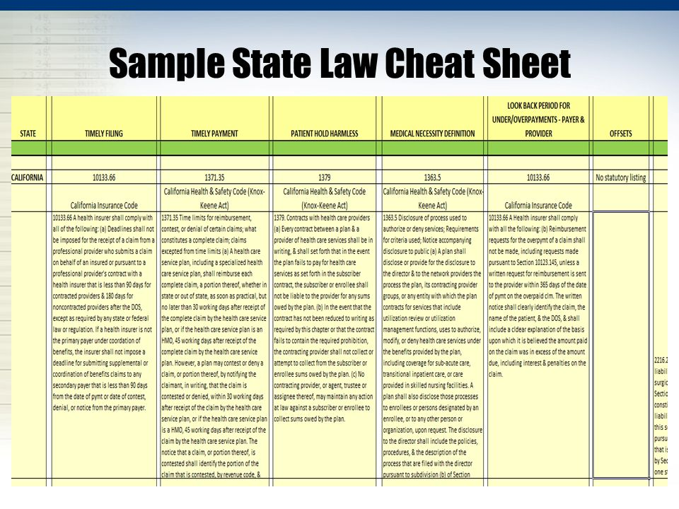 Sample State Law Cheat Sheet