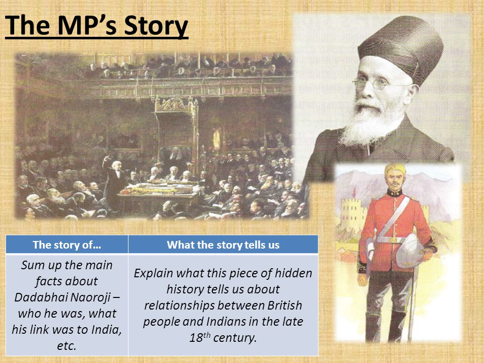 The MP's Story The story of… What the story tells us. Sum up the main facts about Dadabhai Naoroji – who he was, what his link was to India, etc.