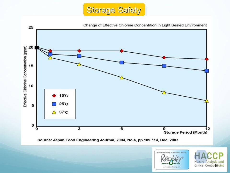 Storage Safety 16