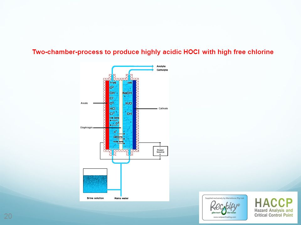 Two-chamber-process to produce highly acidic HOCl with high free chlorine