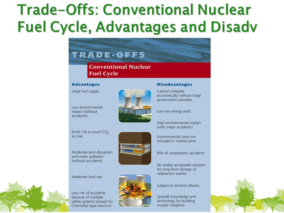 Trade-Offs: Conventional Nuclear Fuel Cycle, Advantages and Disadv