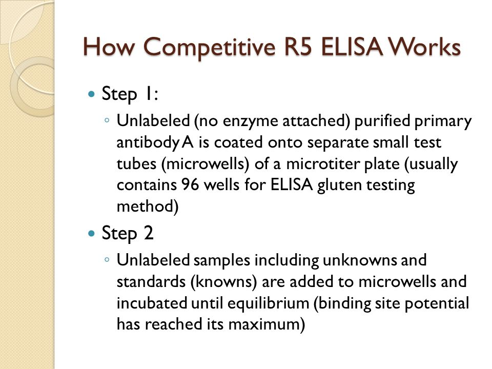 How Competitive R5 ELISA Works