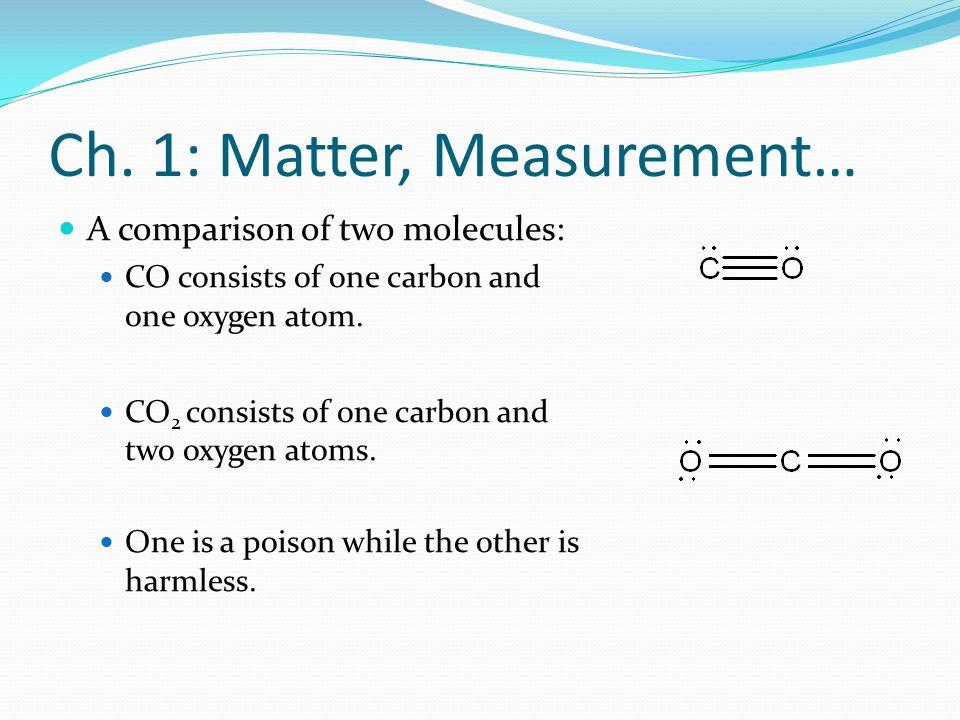 Ch. 1: Matter, Measurement…