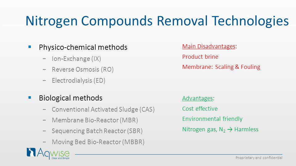 Nitrogen Compounds Removal Technologies