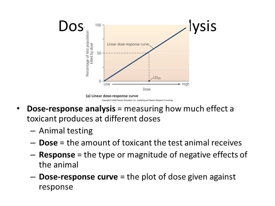 Dose-response analysis