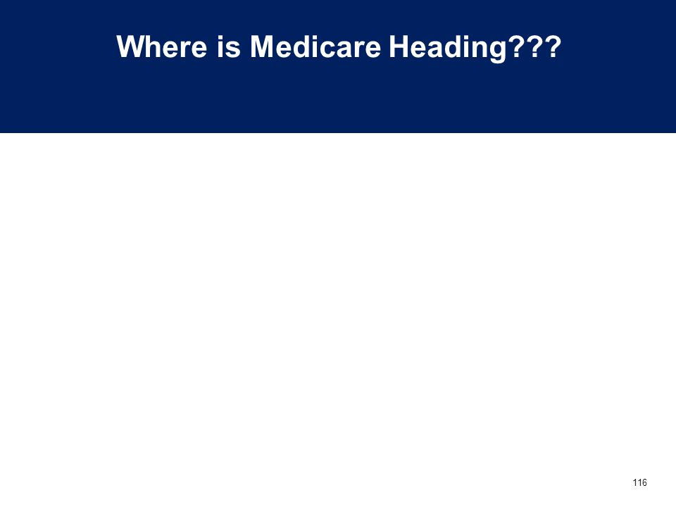 Where is Medicare Heading