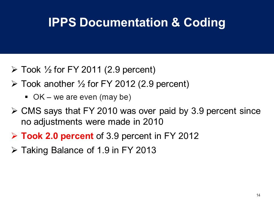 IPPS Documentation & Coding
