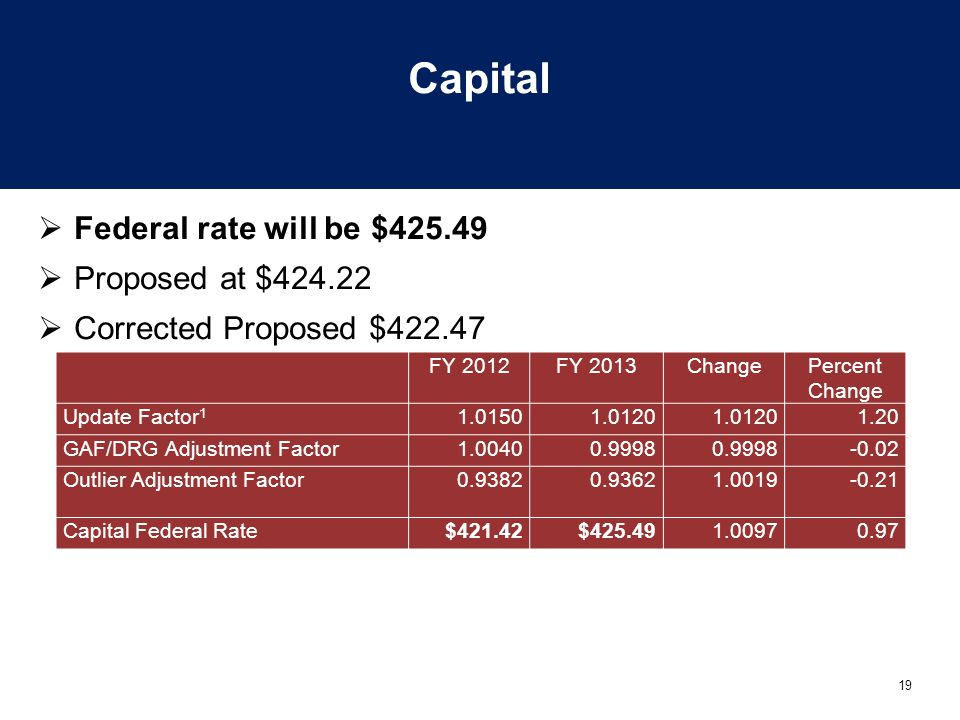 Capital Federal rate will be $425.49 Proposed at $424.22